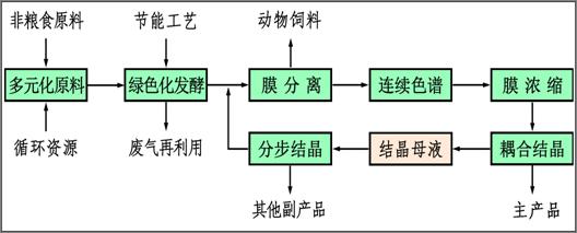 电路 电路图 电子 设计 素材 原理图 528_213